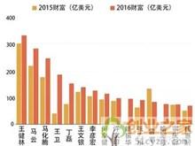 深圳又诞生一位超级富豪顺丰王卫 排名仅次于马化腾!